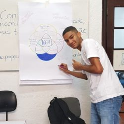 Entrepreneurship Course student Caio stood in front of the whiteboard showing his Ikigai poster